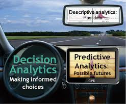 Predictive Analytics Program for Business Users - Analytic & Insight